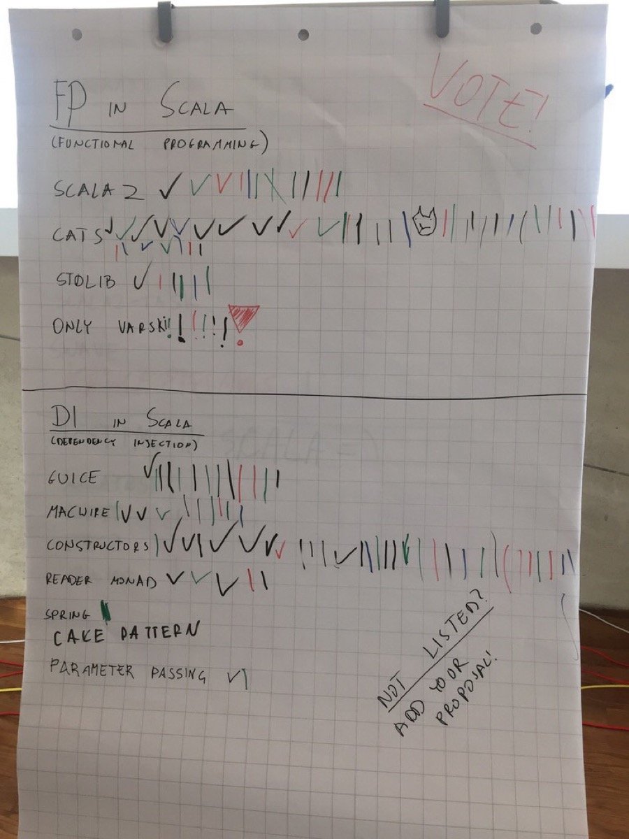 The whiteboard voting results — Scalar 2018