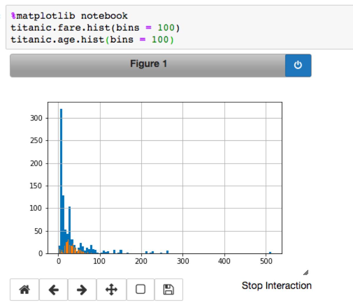 Interactive plots in Jupyter Notebook | Bartosz Mikulski